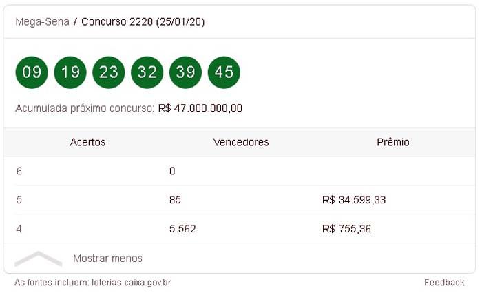 Confira os números sorteados da Mega-Sena