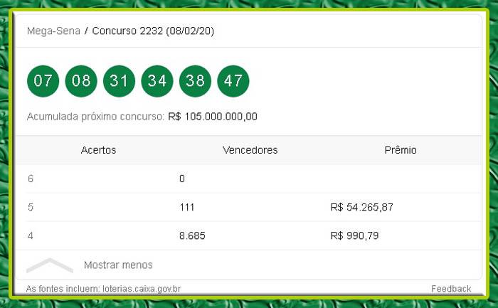 Mega-Sena acumula e próximo concurso deve pagar R$ 105 milhões