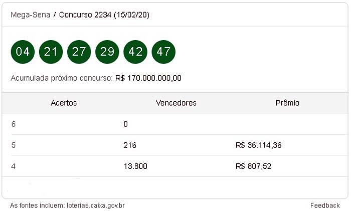 Mega-Sena acumula e prêmio pode chegar a R$ 170 milhões