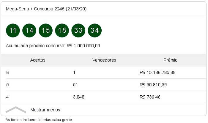 Prêmio principal da Mega-Sena sai para apostador do interior de Goiás