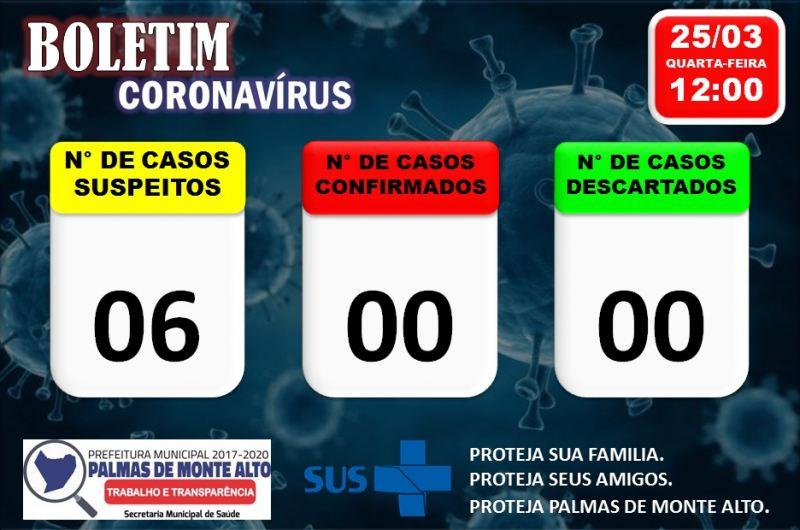 Casos suspeitos de Coronavírus em Palmas de Monte Alto chegam a 6