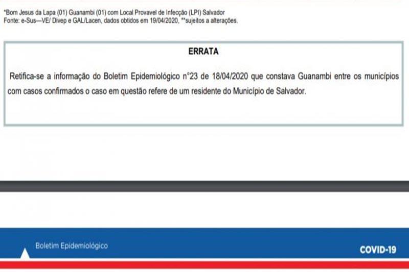 Sesab assume erro e retira Guanambi da lista de cidades com casos confirmados de Coronavírus