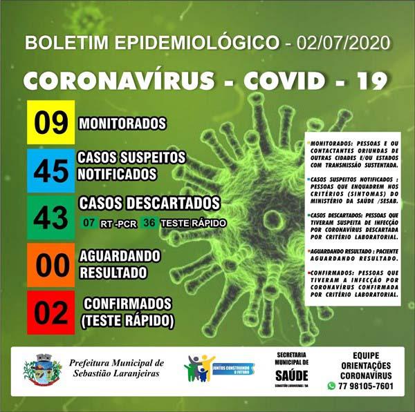 Sebastião Laranjeiras confirma os dois primeiros casos de coronavírus