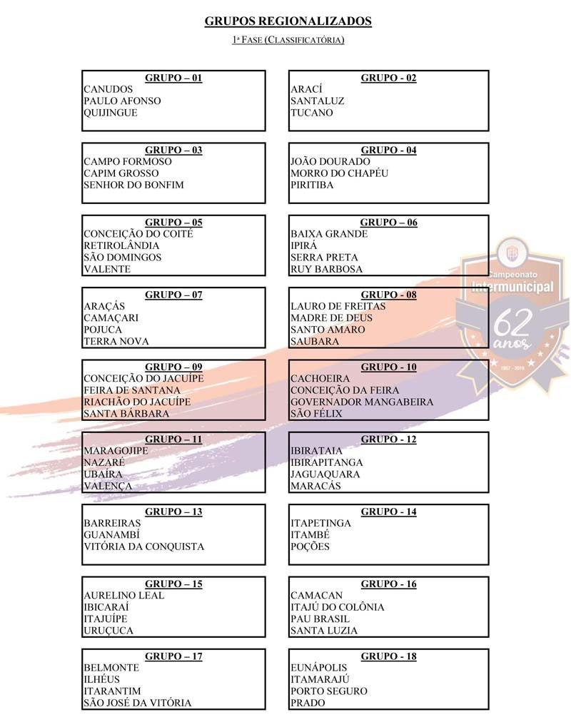 Liga Desportiva confirma participação da seleção de Guanambi no campeonato intermunicipal 2019
