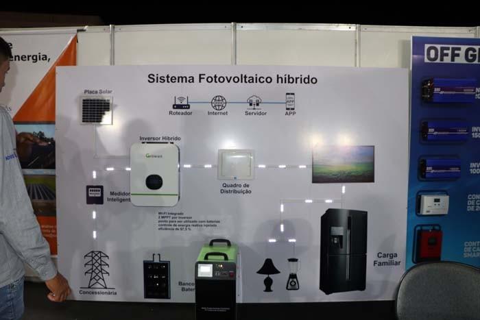 Guanambi sedia a 1ª Feira de Energia Solar da Bahia