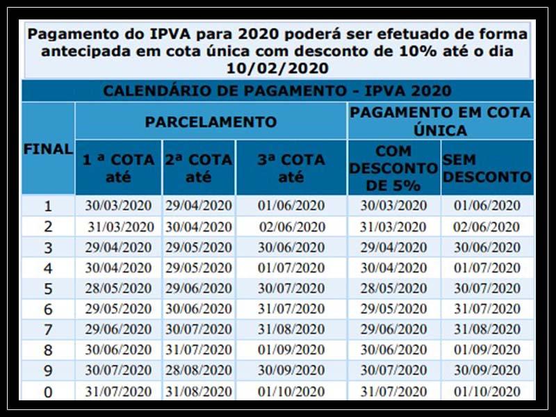 Desconto de 10% no IPVA é válido até 10 de fevereiro